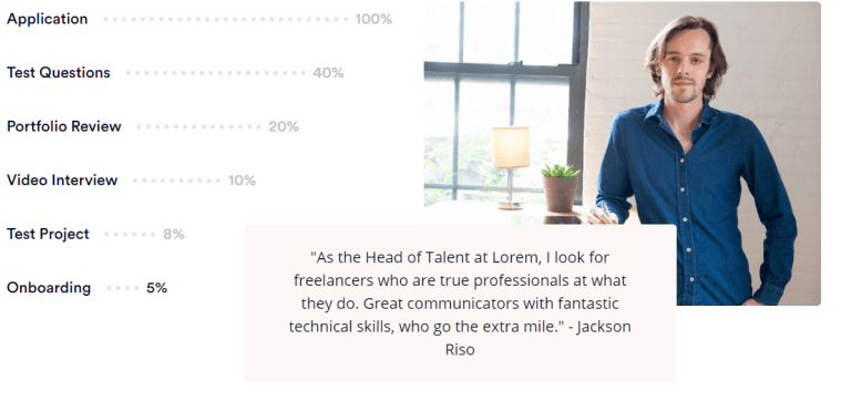 איך להפוך למומחה בשיווק שותפים