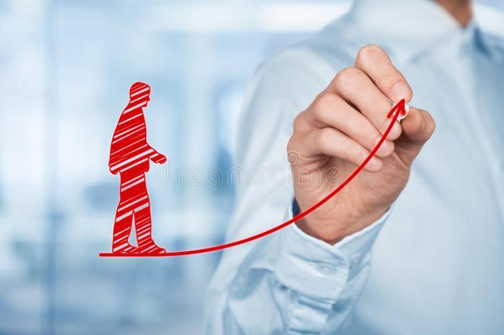 Personal Development Success Factors