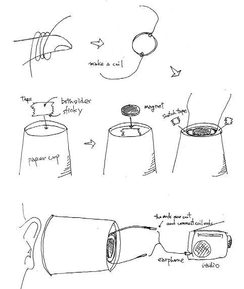 Paper cup speaker