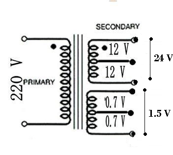 transformer diagram 5