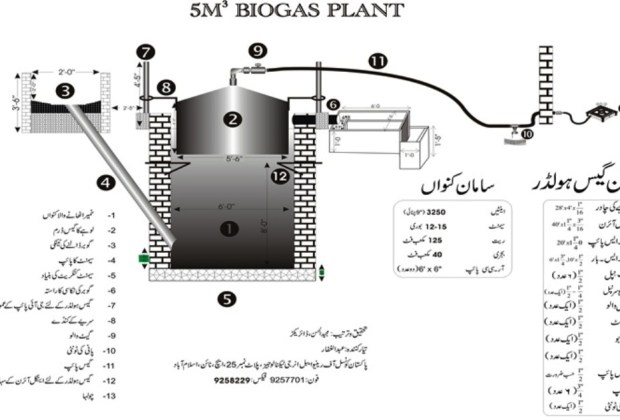 Information about Bioas plant, Gobar Gas Plant in Urdu -