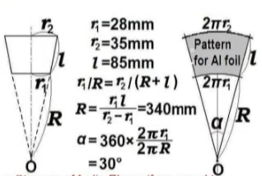 How to make capacitor with aluminium foil