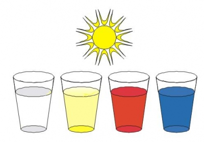 Which colors absorb more sunlight than others? Science Fair Projects for kids