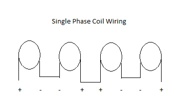 Single Phase Coil Winding