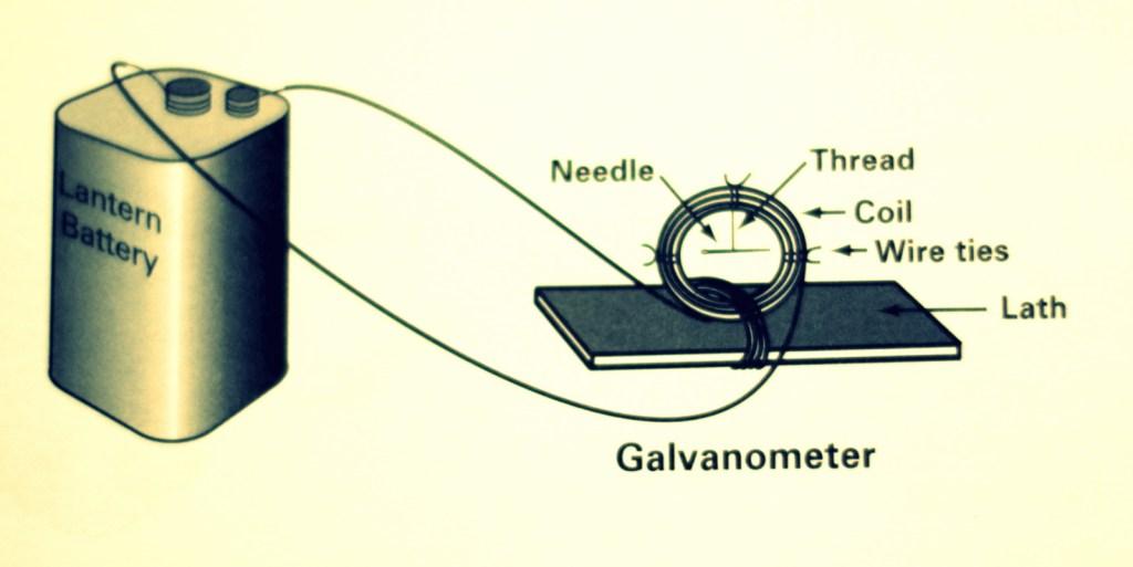 diy galvanometer | Design your own galvanometer
