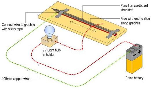 graphite pencil resistor project