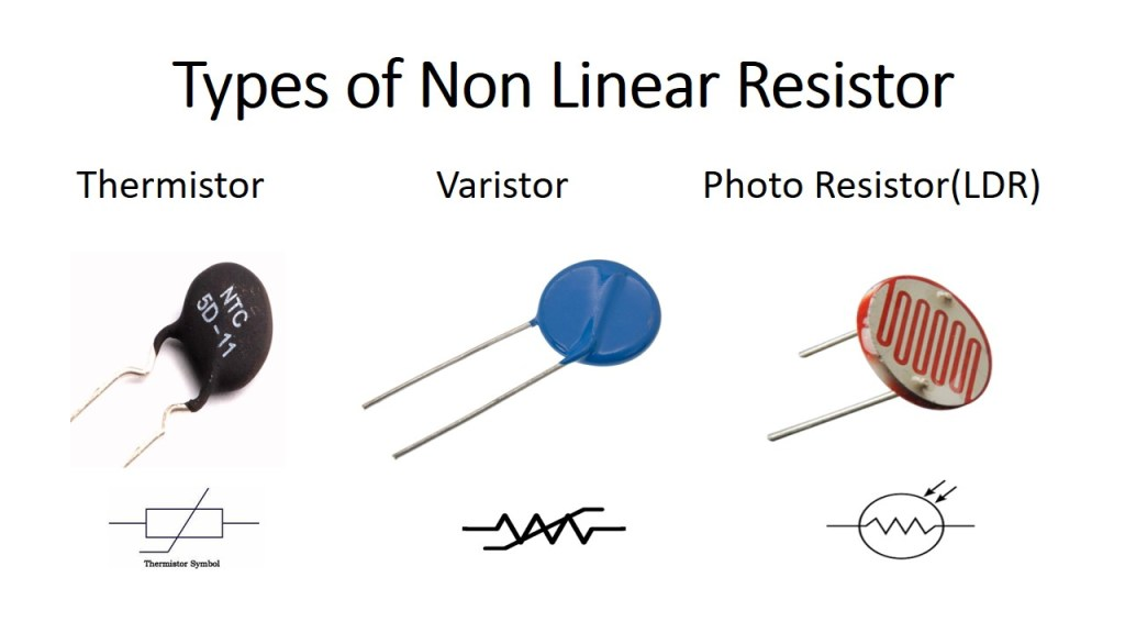 type of non linear resistor