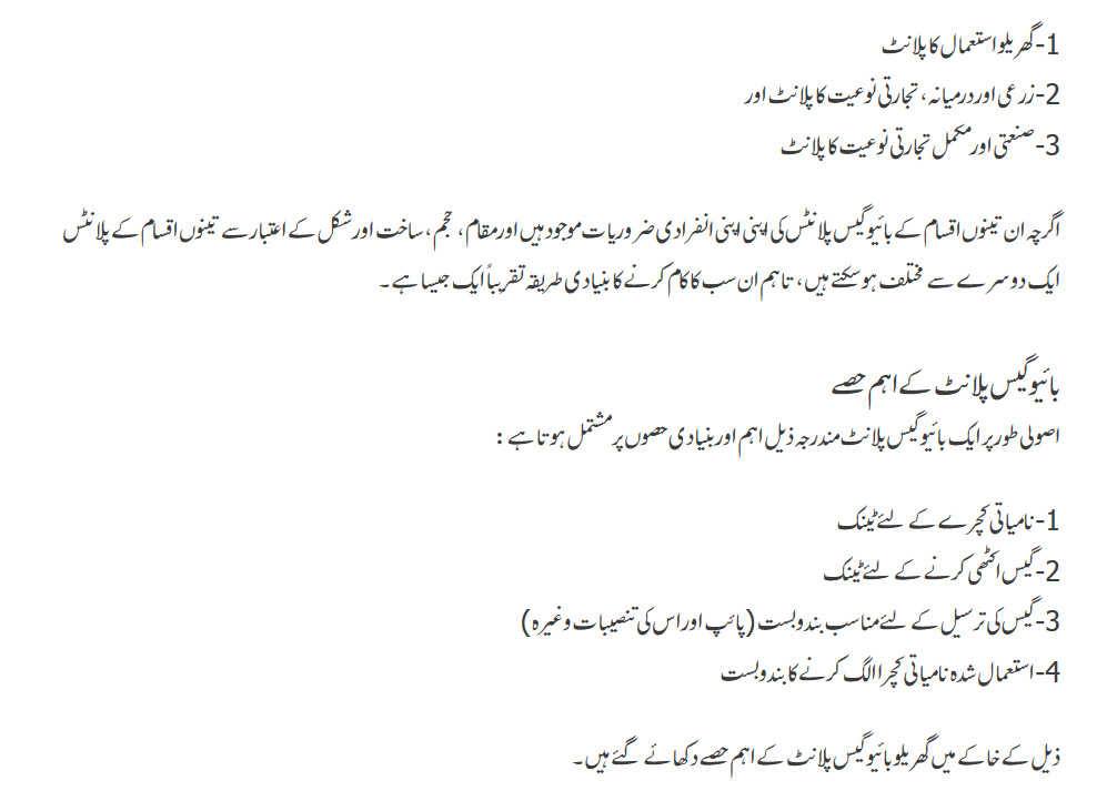 biogas plant types in Urdu