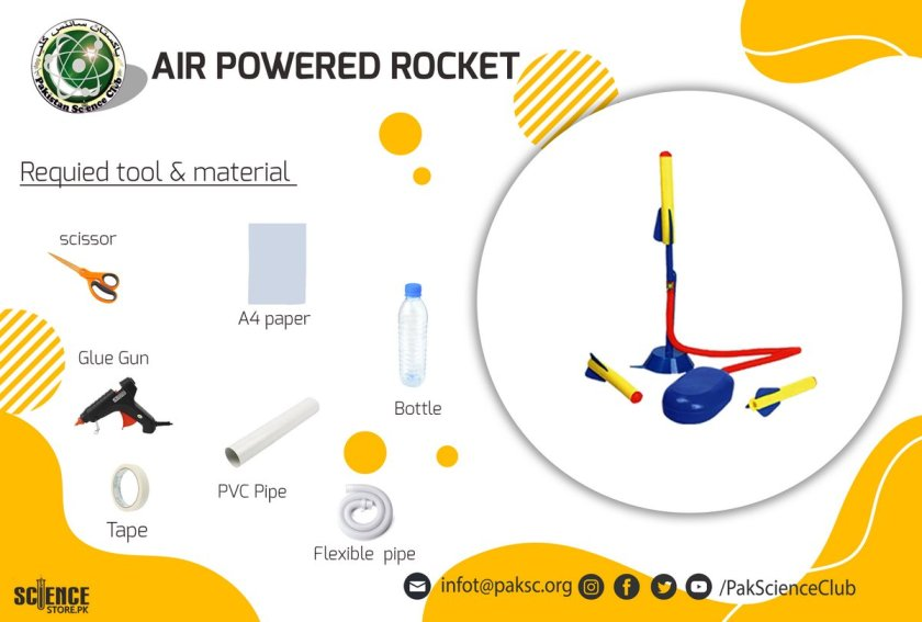 material and tool list ROCKET
