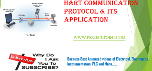 HART Communication Protocol