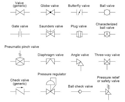 Standard Symbols Of Electronics Amp Electical Paktechpoint