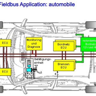 Applications of Foundation Fieldbus in Industry