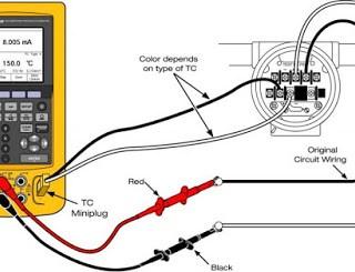 Analog Temperature Transmitter Calibration With HART Parameters