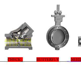 Control valves Question answers for Interview