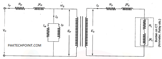 concept of current transformer with examples