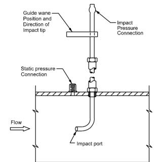 Pitot Tube Working Principle Pitot Tube Types