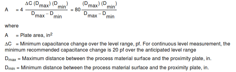 Capacitance Level Transmitter Advantages