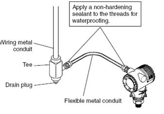 purpose of using non-hardening sealant