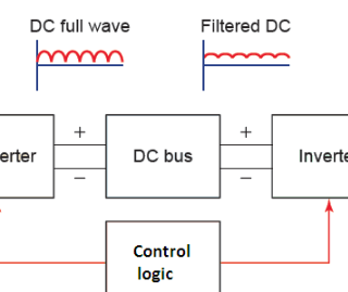 VFD Basic Design, VFD Driver and Motor Protection, VFD Diagnostics