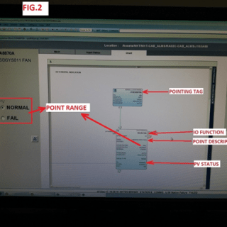 DCS Loop Check Procedure for Detailed Check Points,