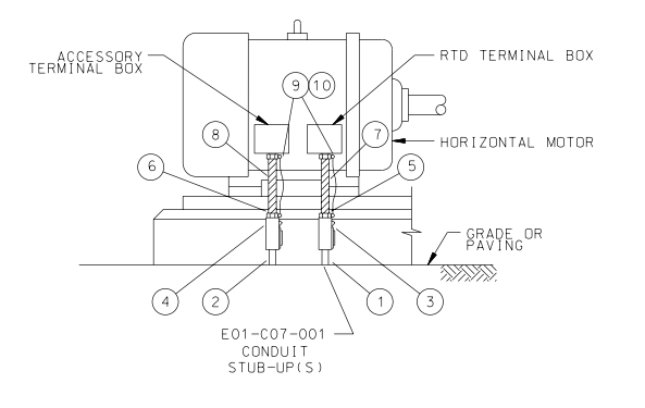 RTD AND ACCESSORY TERMINAL BOX CONNECTIONS FOR 5kV