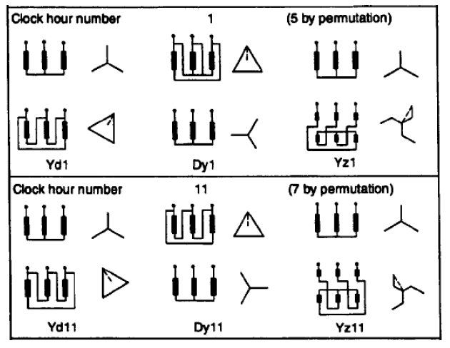 Paralleling Mismatched Transformers According to IEC