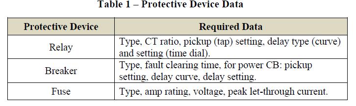 Conducting Arc Flash Hazard Analysis Guidelines