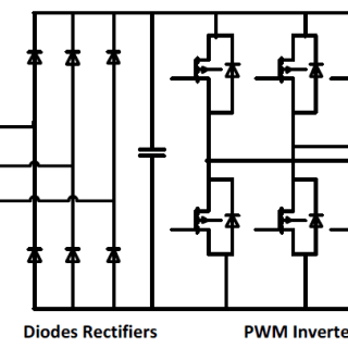 What is Adjustable Frequency Drive and Application