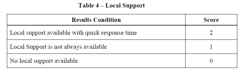 Uninterruptible Power Supply UPS Condition Assessment Guidelines