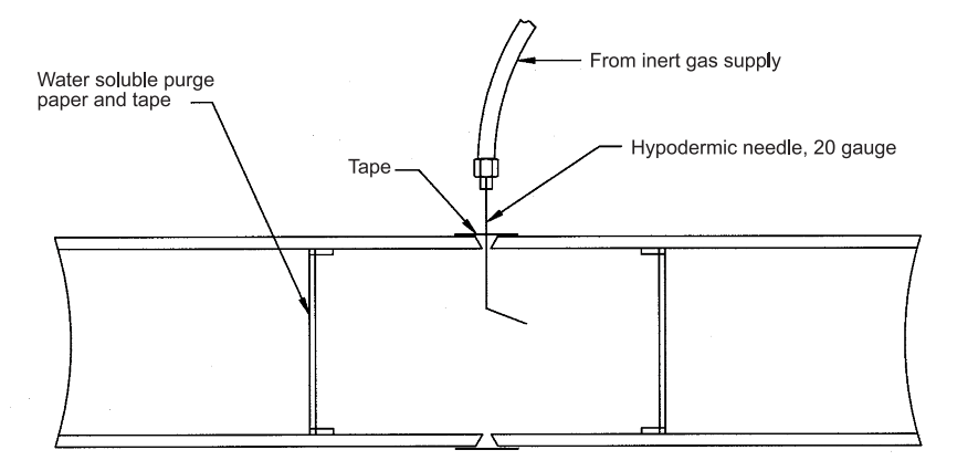 FIGURE 6 - Hypodermic Needle Purging