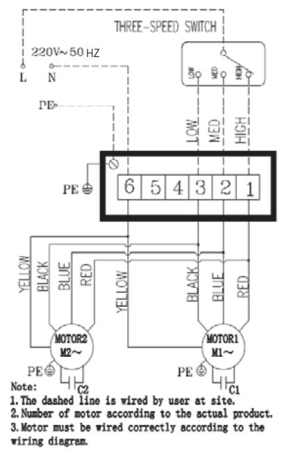 [DIAGRAM_4PO]  Fan Coil Unit System for HVAC – PAKTECHPOINT | Fcu Control Wiring Diagram |  | PAKTECHPOINT