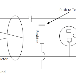 Load Characteristics | Electrical System Design