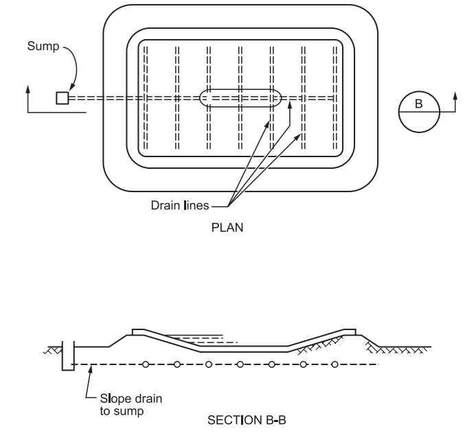 Figure 10B. Underdrain Arrangement for Leak Detection