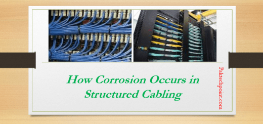 How corrosion Occurs in Structured Cabling