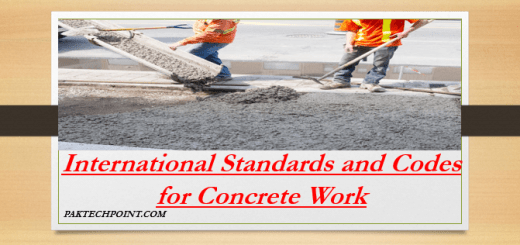 International Standards and Codes for Concrete Work