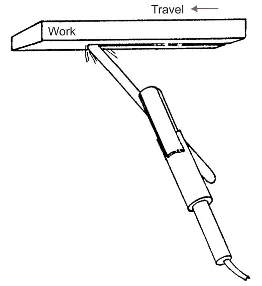 Figure 8 - Overhead Position Air Carbon Arc Gouging