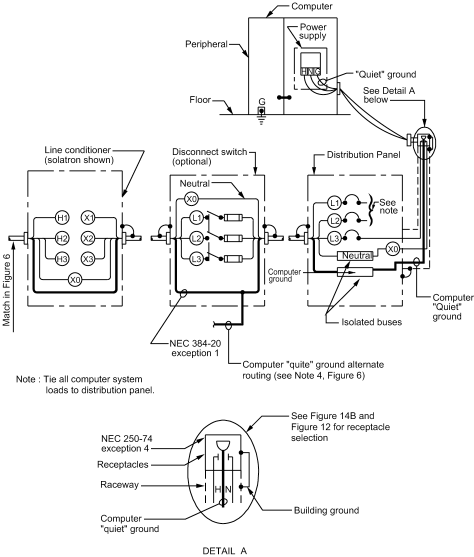 """Figure 7B - Distribution System Connection Diagram for """"Isolated"""" Equipment"""