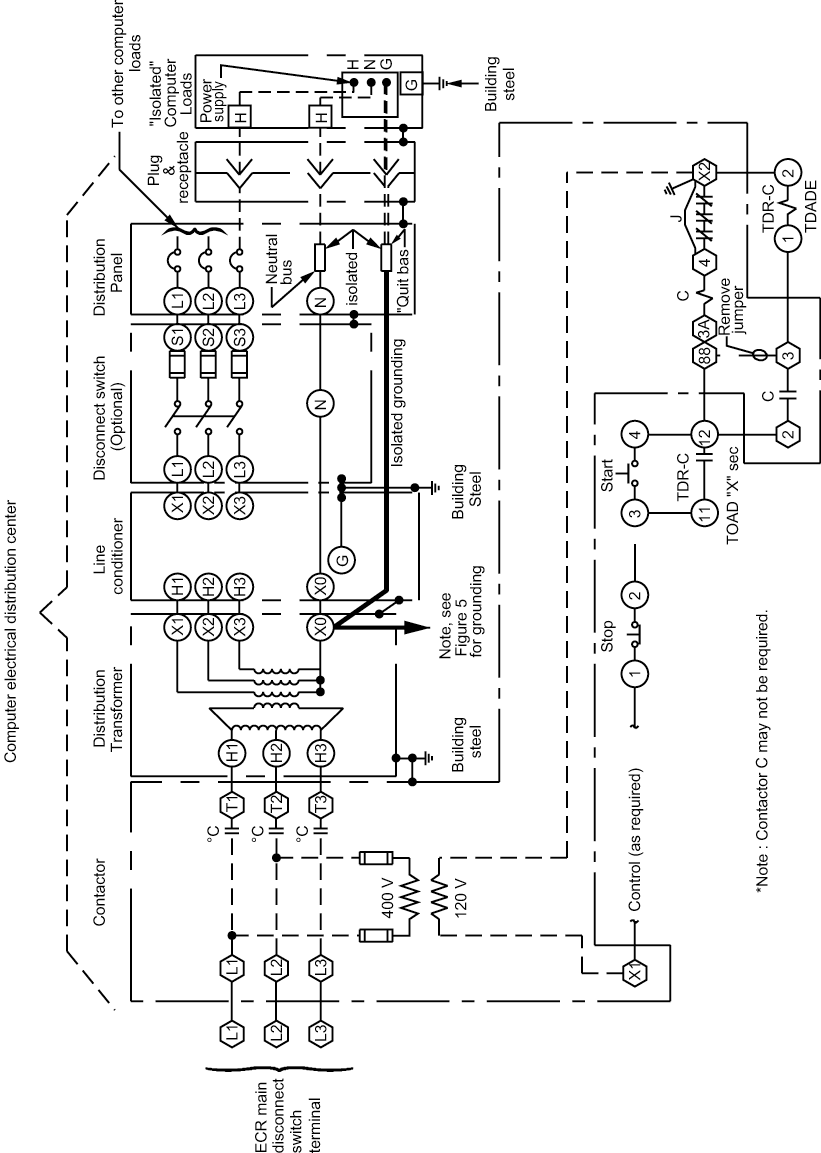 """Figure 11 - Computer Power System – Grounding Requirements. Computer Service Schematic Diagram For """"Isolated Equipment"""