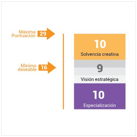 analisis-capacidades-agencia-comunicacion-interna