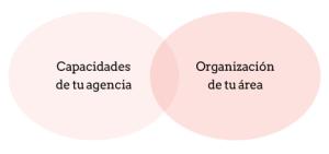 relacion-efectiva-agencia-comunicacion-interna-area-comunicacion