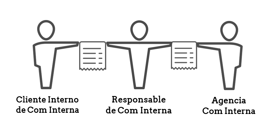 3-involucrados-briefing-comunicacion-interna