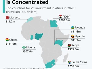 Africa Startups