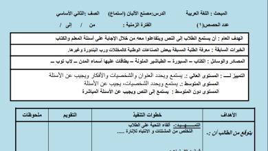 Photo of مجمع تحاضير وتحاليل المحتوى ودلائل المعلم لمواد الصف الثاني الفصل الأول