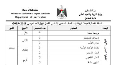 Photo of الخطة الوزارية المقررة لمبحث الرياضيات الصف السادس الفصل الأول
