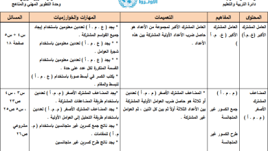 صورة مجمع تحاضير وتحاليل المحتوى ودلائل المعلم لمواد الصف الخامس الفصل الأول