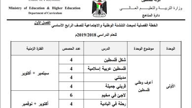 Photo of خطة الوزارة لمبحث التنشئة الوطنية والاجتماعية للصف الرابع الفصل الأول