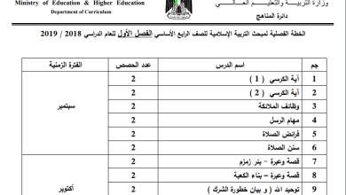 Photo of خطة الوزارة لمبحث التربية الإسلامية الصف الرابع الفصل الأول