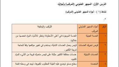 صورة الإجابات النموذجية لمبحث العلوم والحياة الصف السادس الفصل الأول