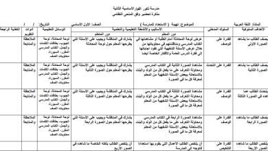 صورة مجمع تحاضير وتحاليل المحتوى ودلائل المعلم لكافة مواد الصف الأول الفصل الأول