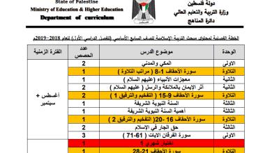 Photo of خطة الوزارة لمبحث التربية الإسلامية الصف السابع الفصل الأول